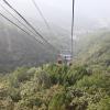 Cable Car Mutianyu Great Wall